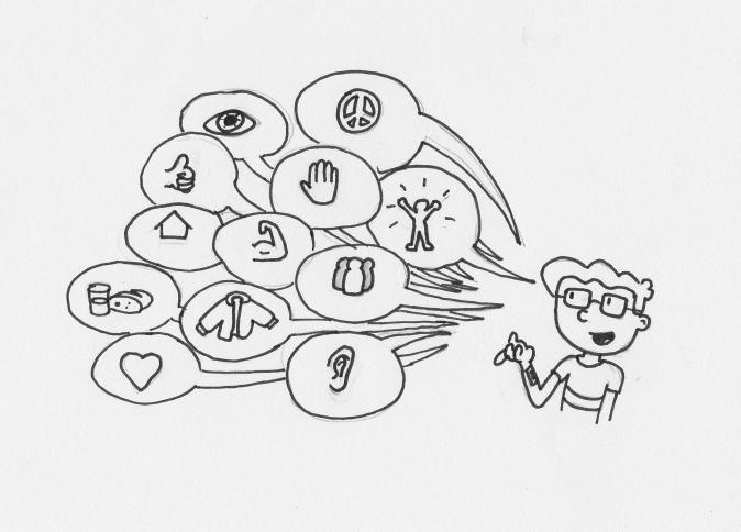Empathie Training
